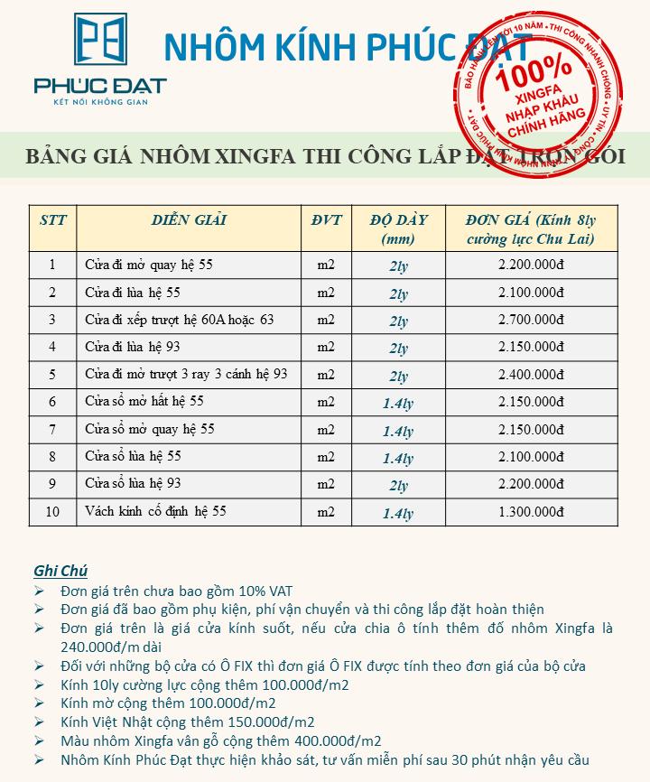 Báo giá cửa nhôm Xingfa 2021