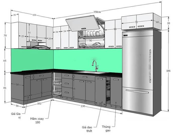 Kích thước tủ bếp tiêu chuẩn.