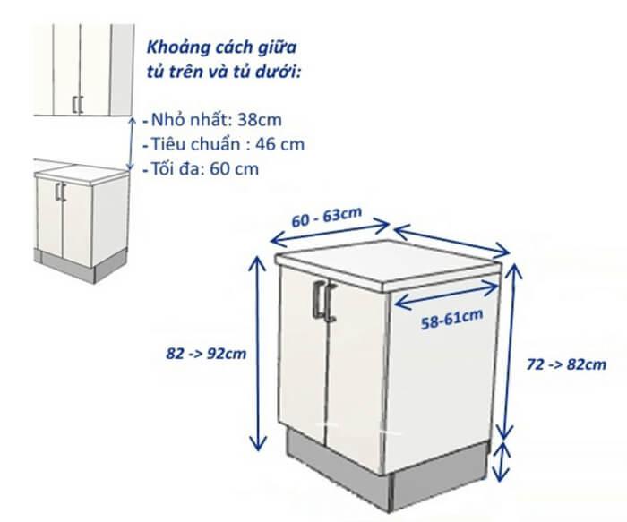Khoảng cách giữa tủ bếp trên và bếp dưới và mặt đá tủ bếp dưới.