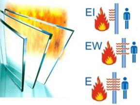 Báo giá kính chống cháy 60, 90, 120, 150, 180 phút - Loại E EI EL EW