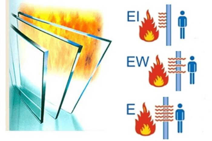 Phân loại kính chống cháy E, EI, EW.