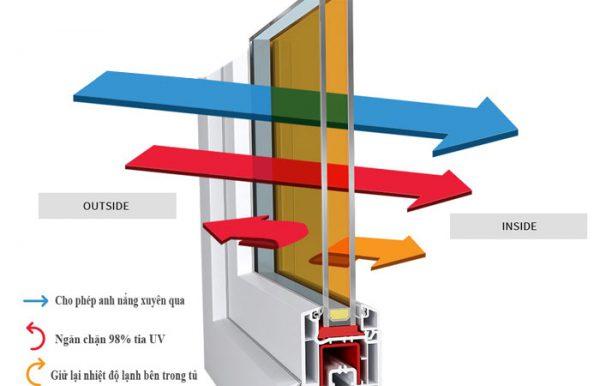 Nguyên lý cản nhiệt của kính hộp Low-E.